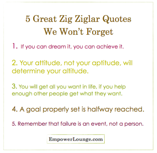 Zig Ziglar Quotes We Won't Forget