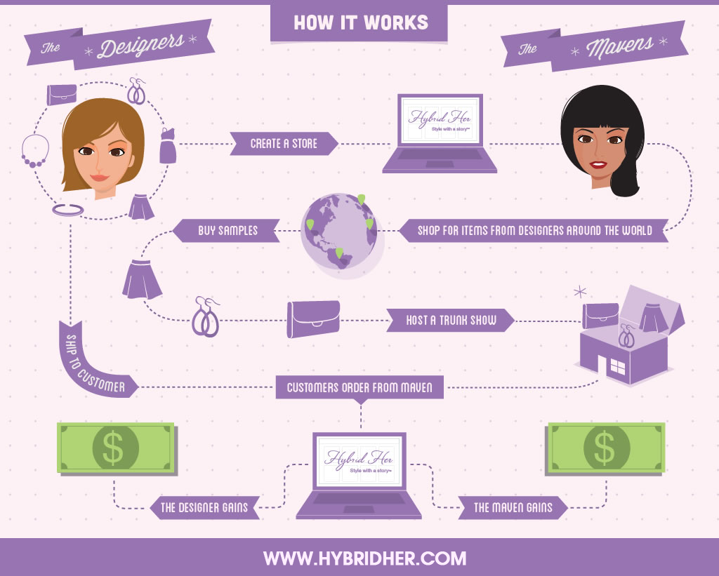 hybrid_her_how-it-works