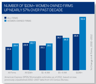 women-business-owners-stats