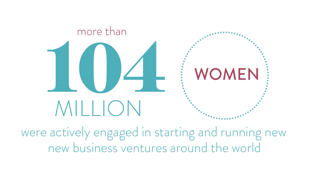 women_business_owner_stats